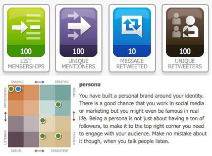 klout-badges