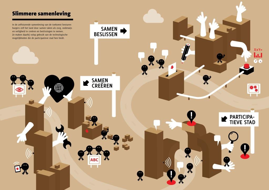 Democratie en de stad van 2030