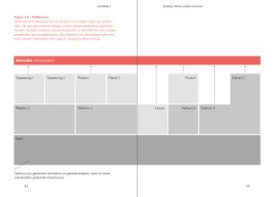 Kracht van Platformen - Maurits Kreijveld - platform