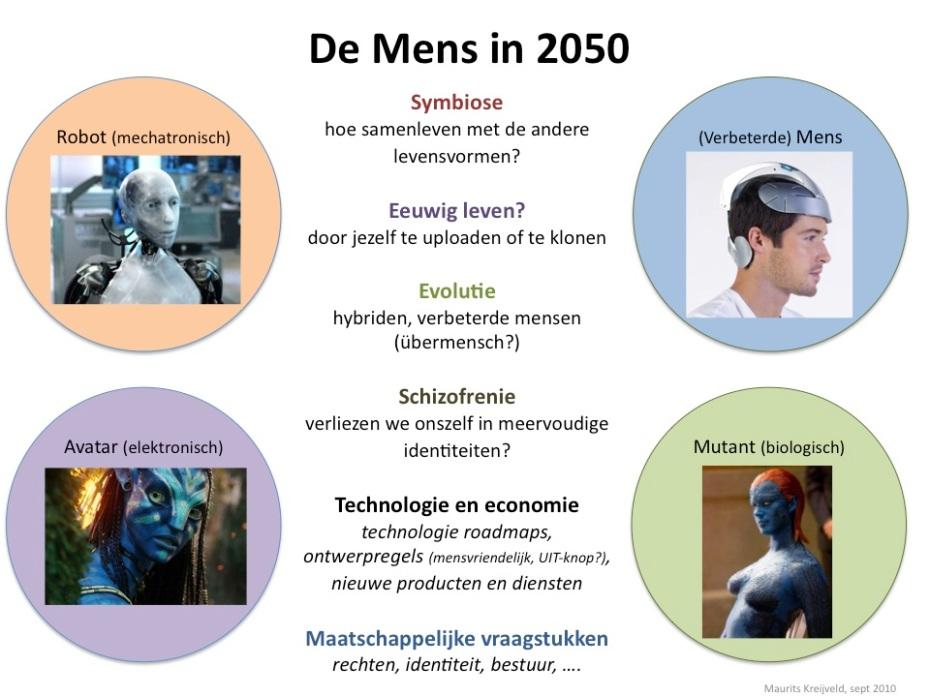 Toekomstverkenning De Mens in 2050 (MK, 17-09-10)_1 kopie