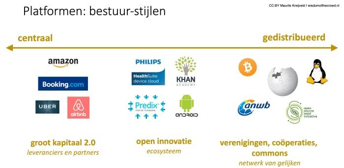 Bestuursstijlen platformeconomie