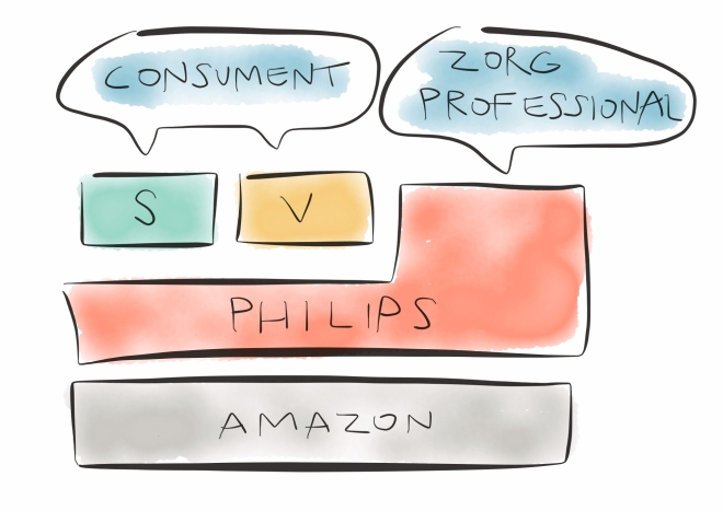Philips plugplay